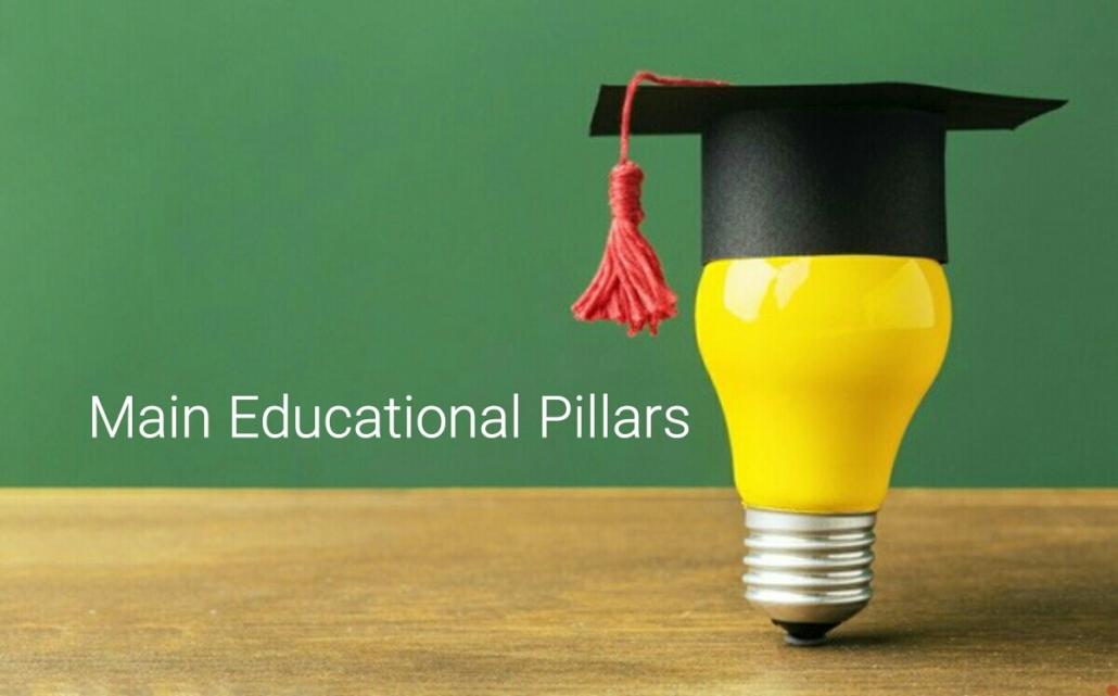 ارکان آموزشی تربیتی مدرسه مجازی اسلامی